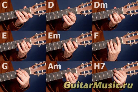 Как зажимать аккорд Am